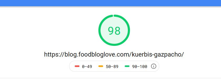 Foodblog-Kit Pagespeed